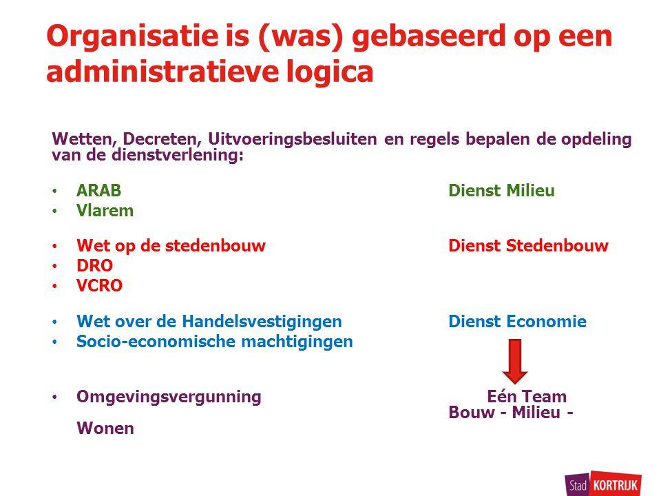Organisatie is (was) gebaseerd op een administratieve logica