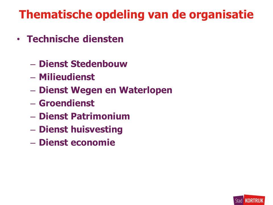 Thematische opdeling van de organisatie