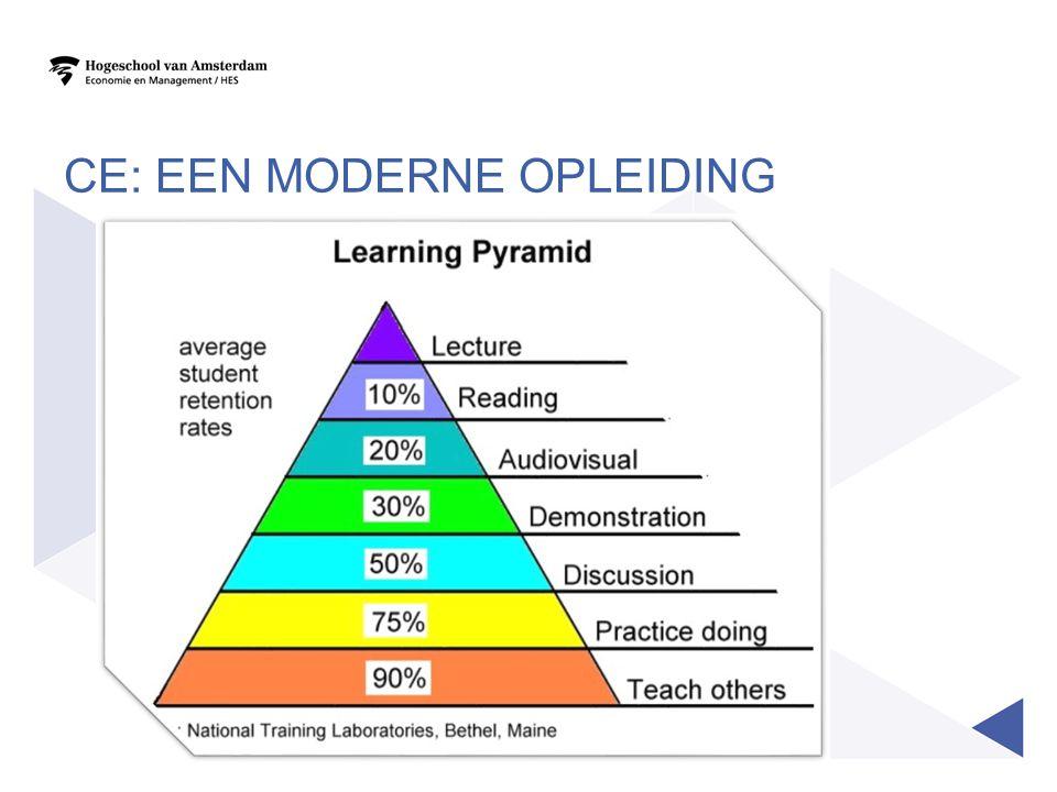 CE: een moderne opleiding
