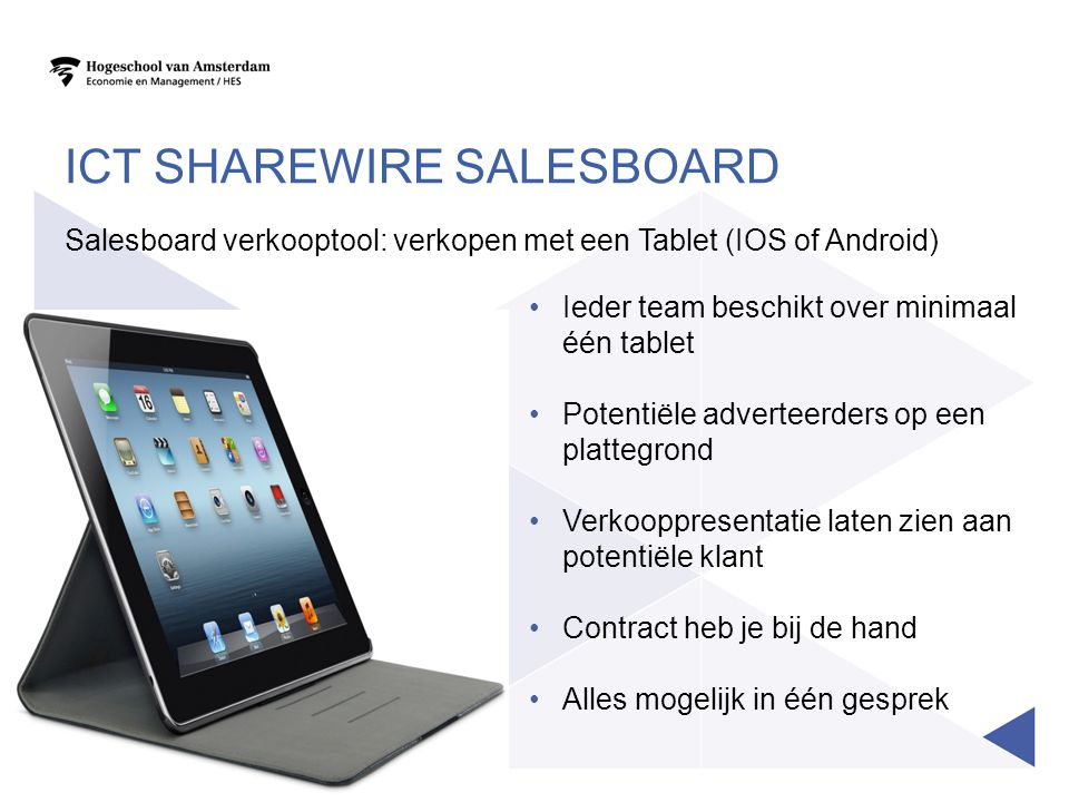 ICT SHAREWIRE SALESBOARD