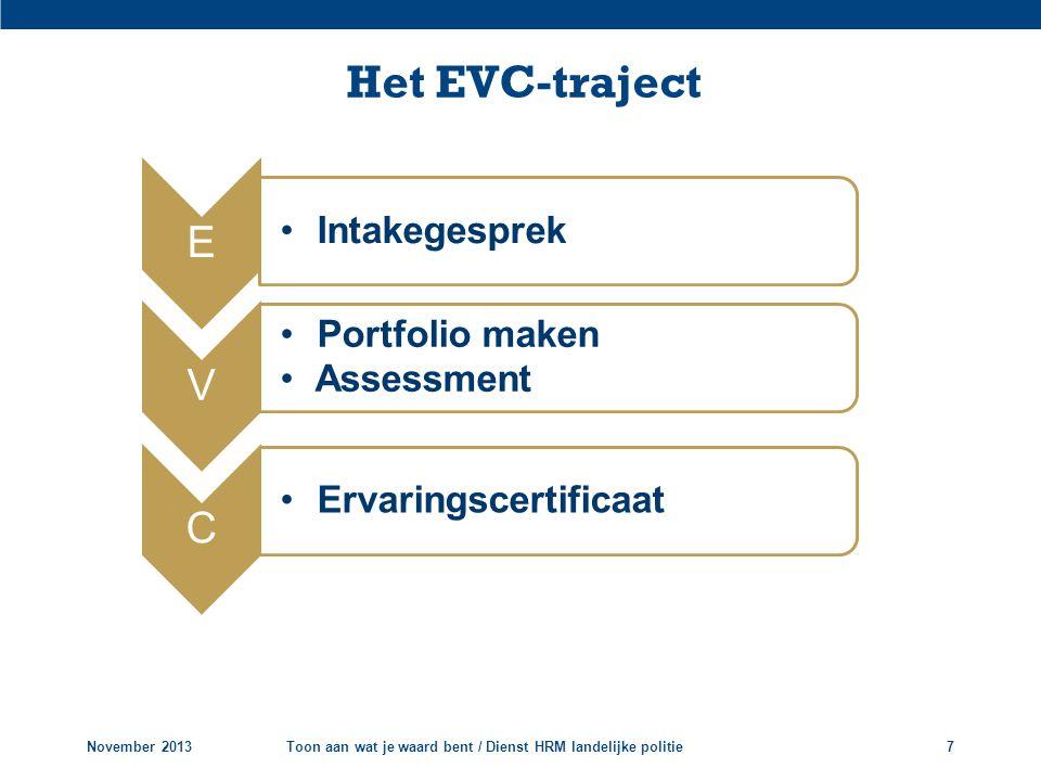 Het EVC-traject E V C Intakegesprek Portfolio maken Assessment