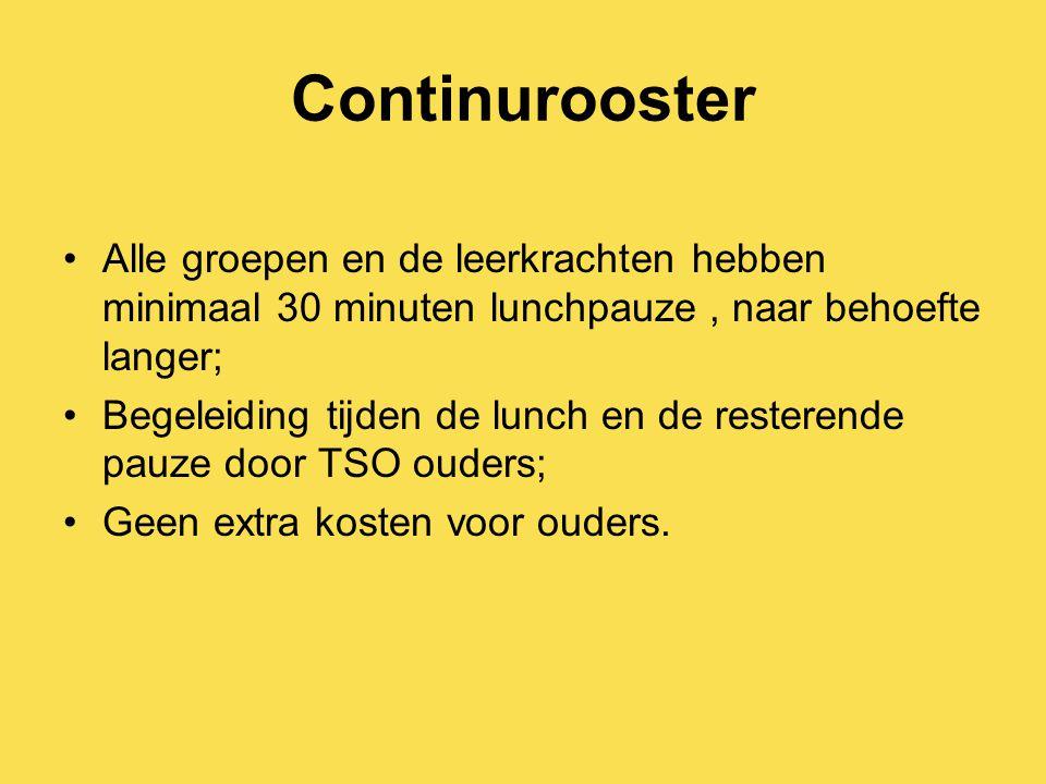 Continurooster Alle groepen en de leerkrachten hebben minimaal 30 minuten lunchpauze , naar behoefte langer;
