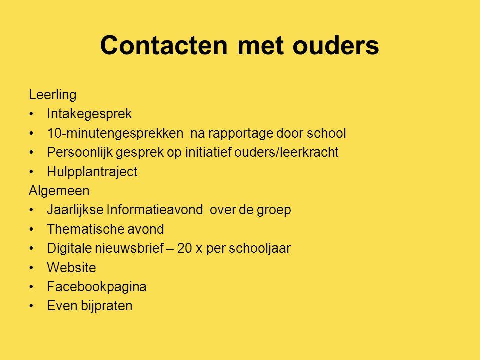 Contacten met ouders Leerling Intakegesprek