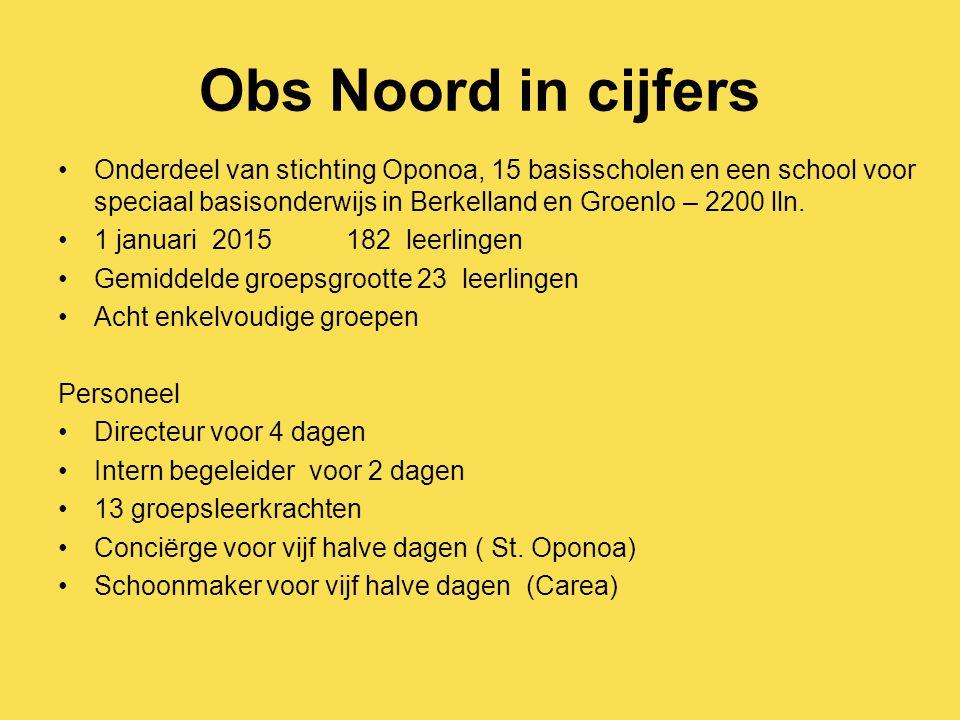 Obs Noord in cijfers Onderdeel van stichting Oponoa, 15 basisscholen en een school voor speciaal basisonderwijs in Berkelland en Groenlo – 2200 lln.