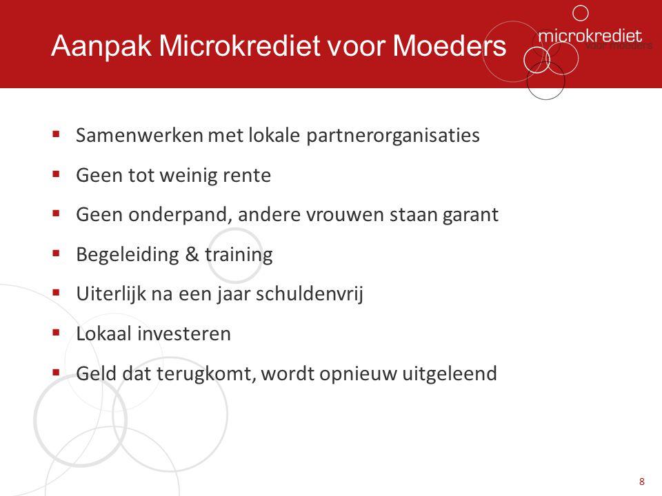 Aanpak Microkrediet voor Moeders