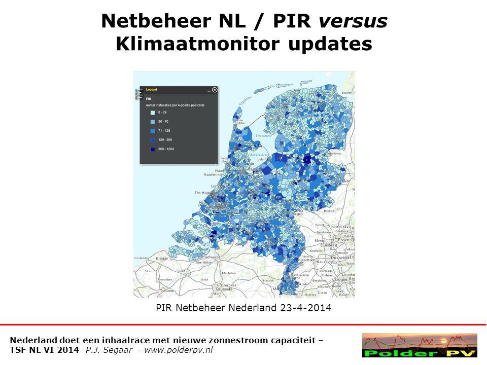 Netbeheer NL / PIR versus Klimaatmonitor updates