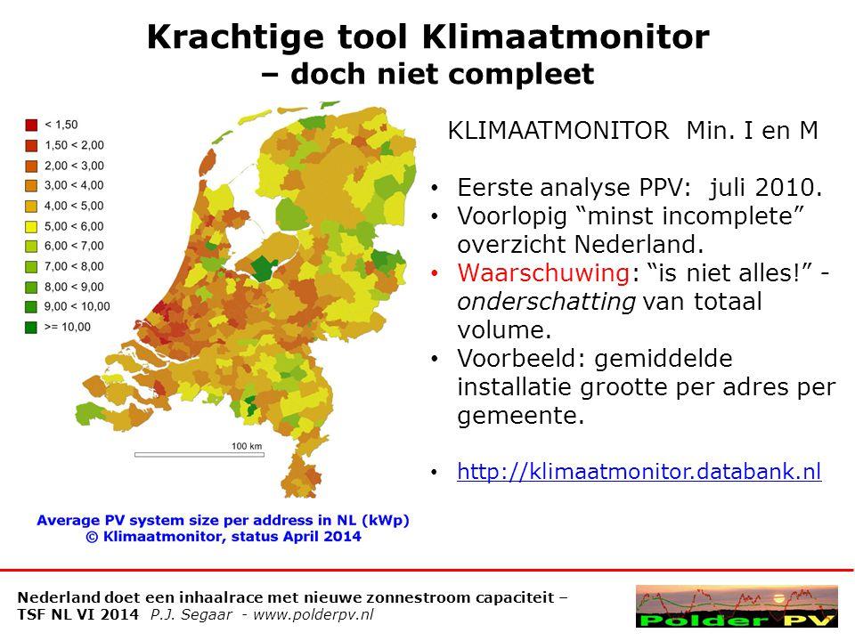Krachtige tool Klimaatmonitor – doch niet compleet