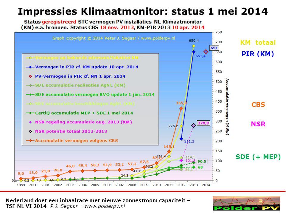 Impressies Klimaatmonitor: status 1 mei 2014