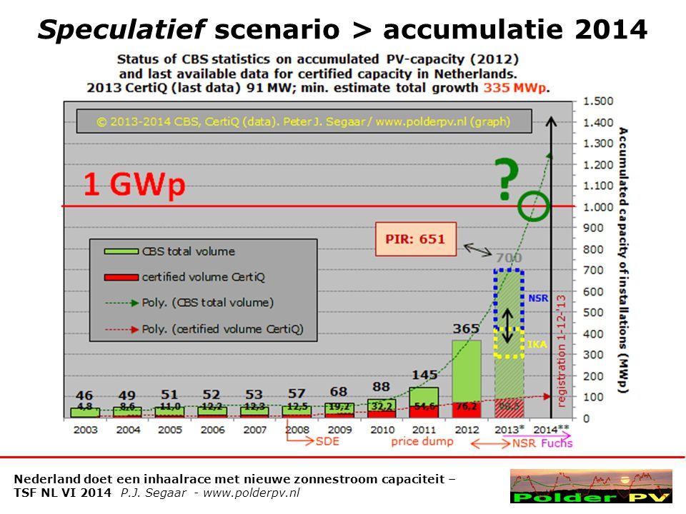 Speculatief scenario > accumulatie 2014