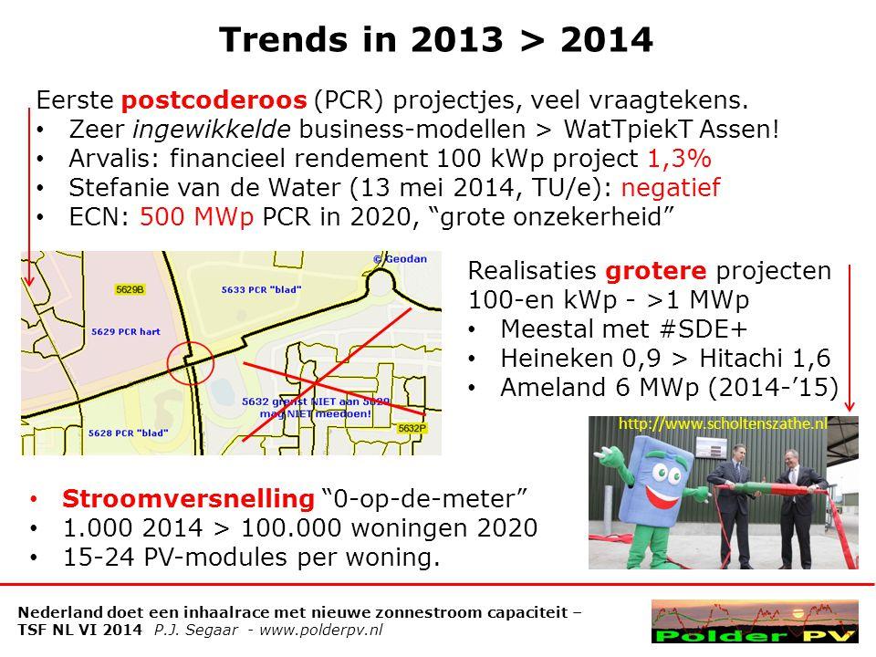Trends in 2013 > 2014 Eerste postcoderoos (PCR) projectjes, veel vraagtekens. Zeer ingewikkelde business-modellen > WatTpiekT Assen!