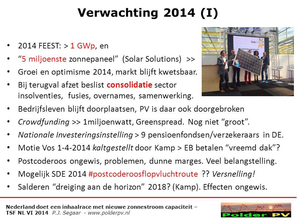 Verwachting 2014 (I) 2014 FEEST: > 1 GWp, en