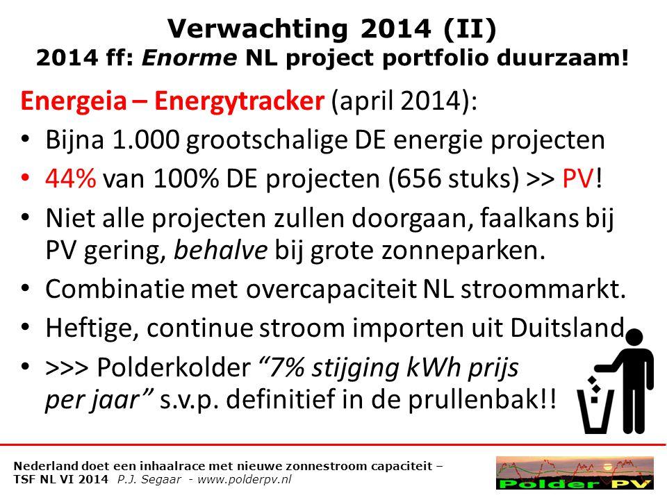 2014 ff: Enorme NL project portfolio duurzaam!