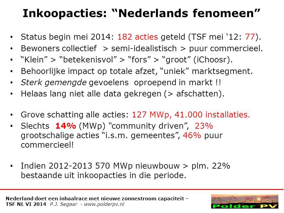 Inkoopacties: Nederlands fenomeen