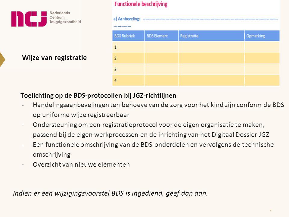 Indien er een wijzigingsvoorstel BDS is ingediend, geef dan aan.