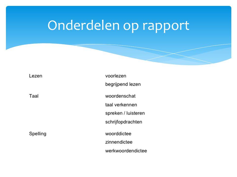 Onderdelen op rapport