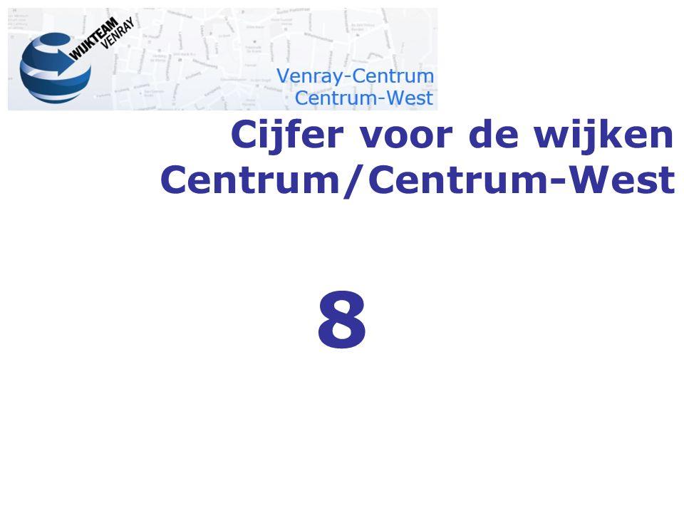 Cijfer voor de wijken Centrum/Centrum-West