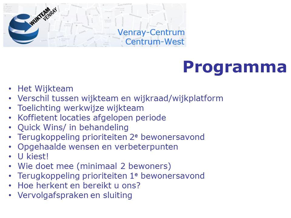 Programma Het Wijkteam