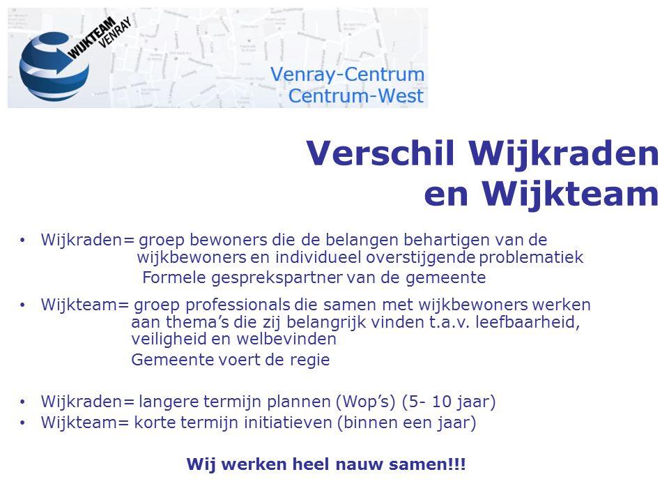 Verschil Wijkraden en Wijkteam