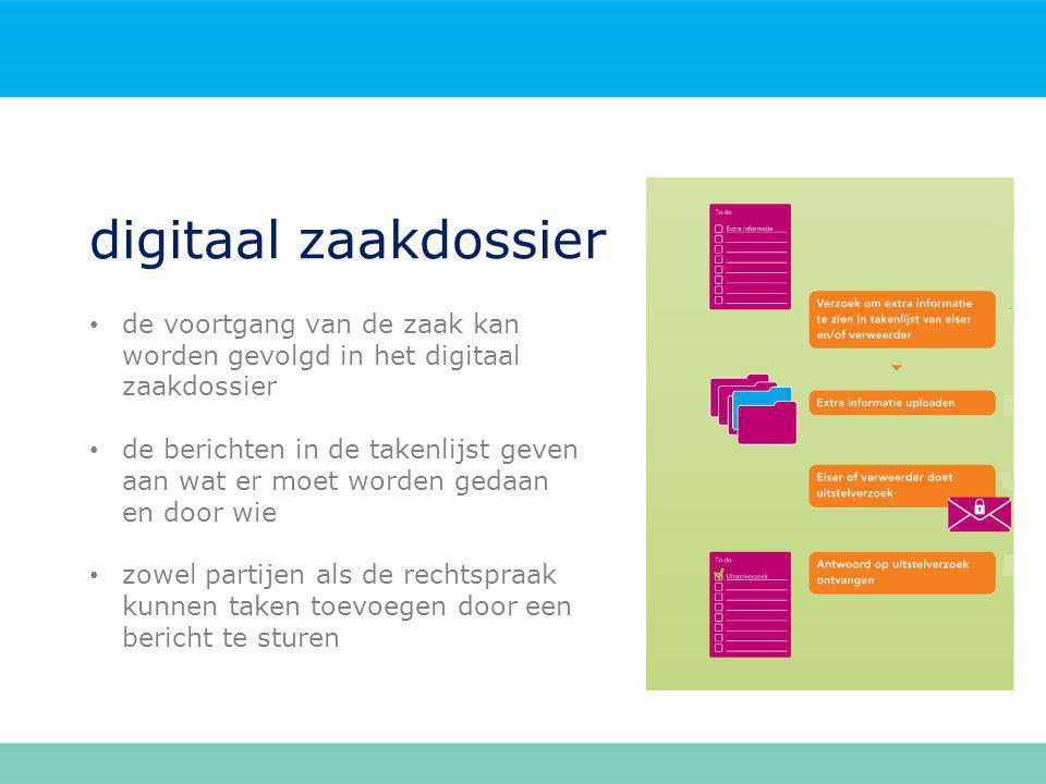 digitaal zaakdossier de voortgang van de zaak kan worden gevolgd in het digitaal zaakdossier.