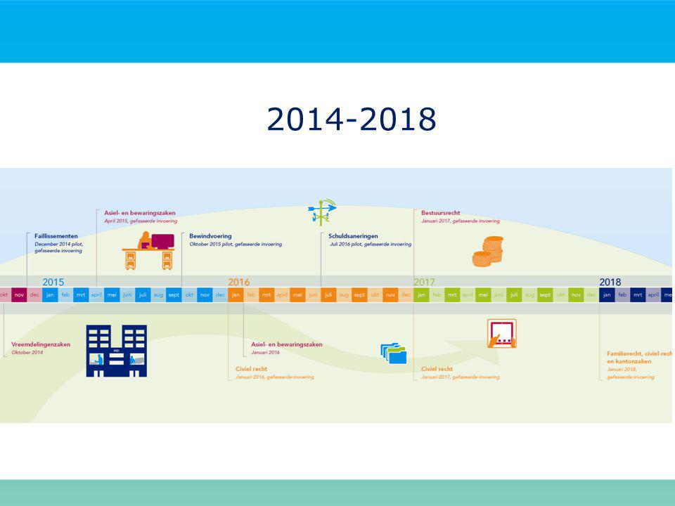 2014-2018