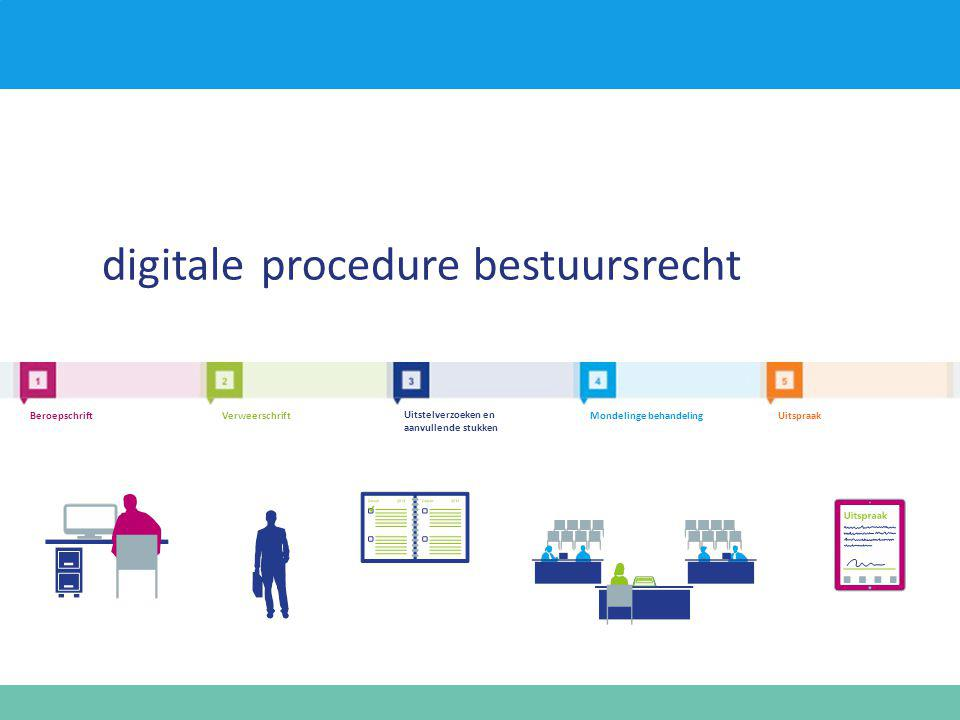 digitale procedure bestuursrecht
