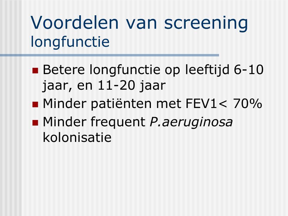 Voordelen van screening longfunctie