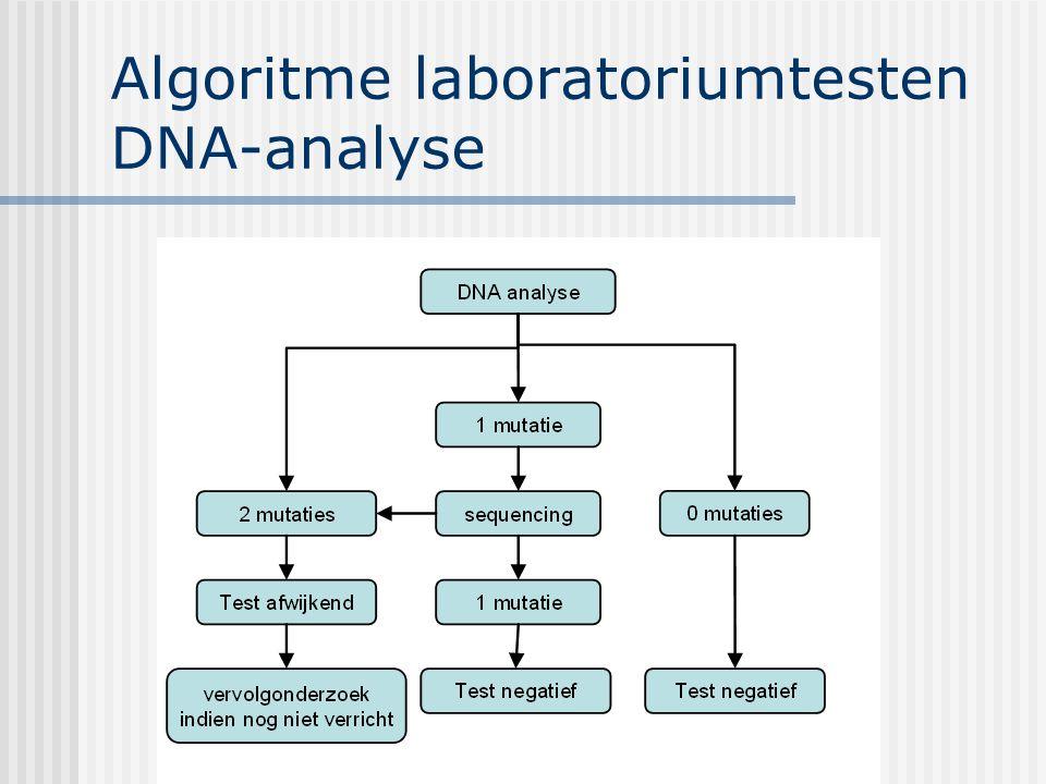 Algoritme laboratoriumtesten DNA-analyse