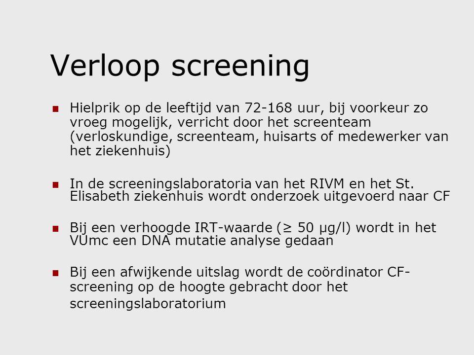 Verloop screening