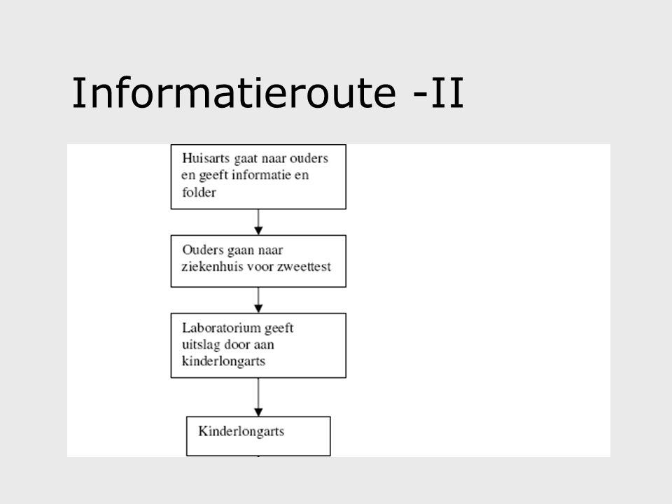 Informatieroute -II