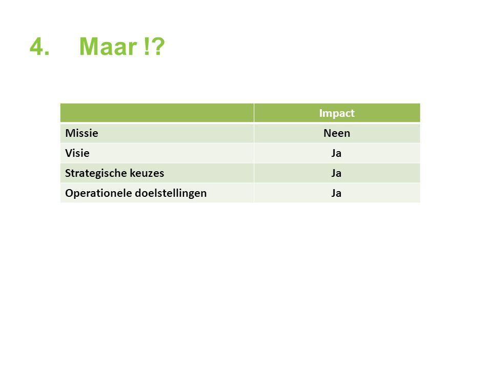 4. Maar ! Impact Missie Neen Visie Ja Strategische keuzes