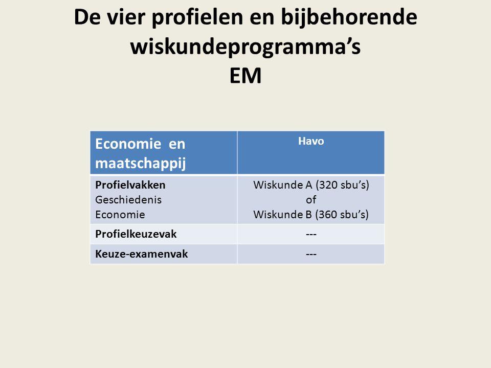 De vier profielen en bijbehorende wiskundeprogramma's EM