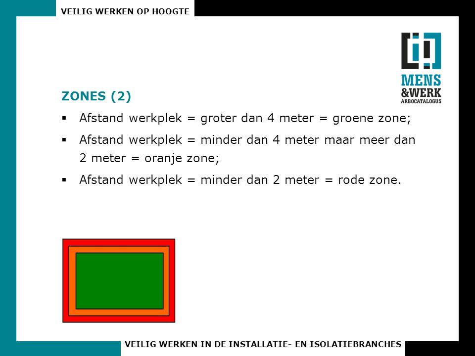 ZONES (2) Afstand werkplek = groter dan 4 meter = groene zone; Afstand werkplek = minder dan 4 meter maar meer dan 2 meter = oranje zone;