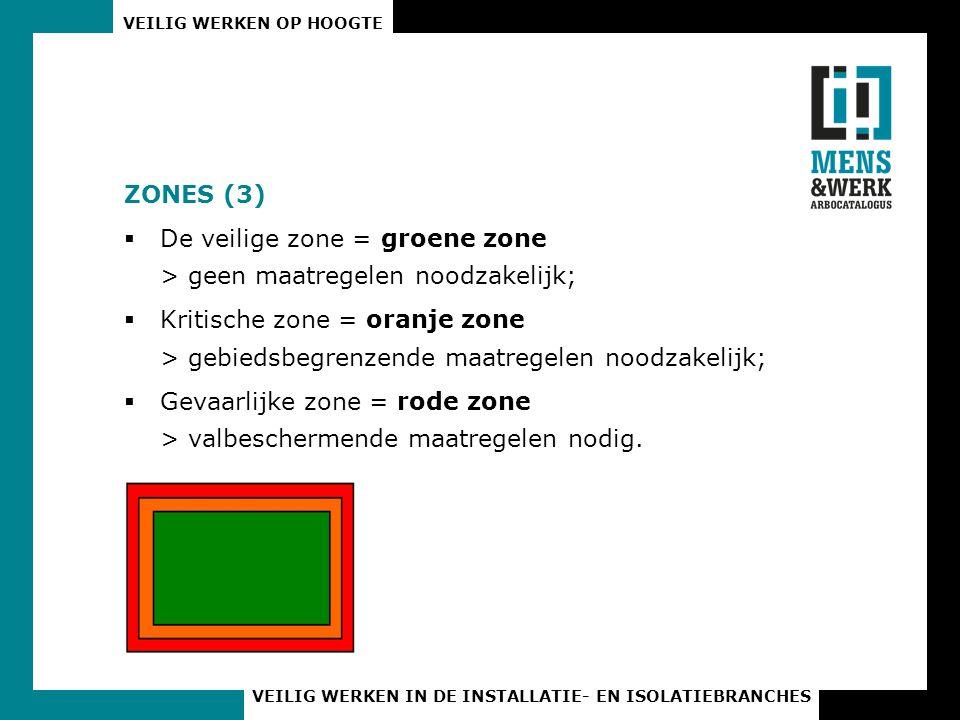 ZONES (3) De veilige zone = groene zone > geen maatregelen noodzakelijk;