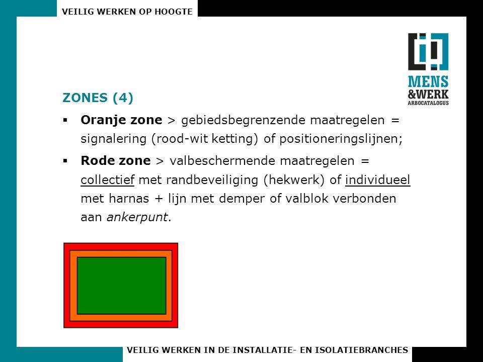 ZONES (4) Oranje zone > gebiedsbegrenzende maatregelen = signalering (rood-wit ketting) of positioneringslijnen;