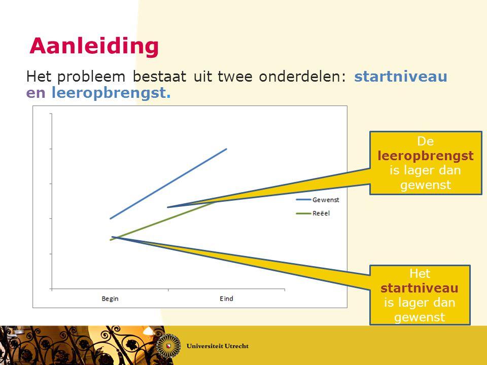 Aanleiding Het probleem bestaat uit twee onderdelen: startniveau en leeropbrengst. De leeropbrengst is lager dan gewenst.