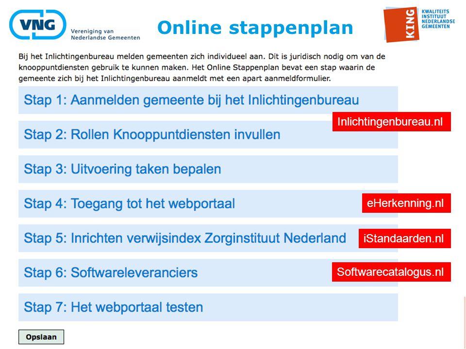 Online stappenplan Inlichtingenbureau.nl eHerkenning.nl