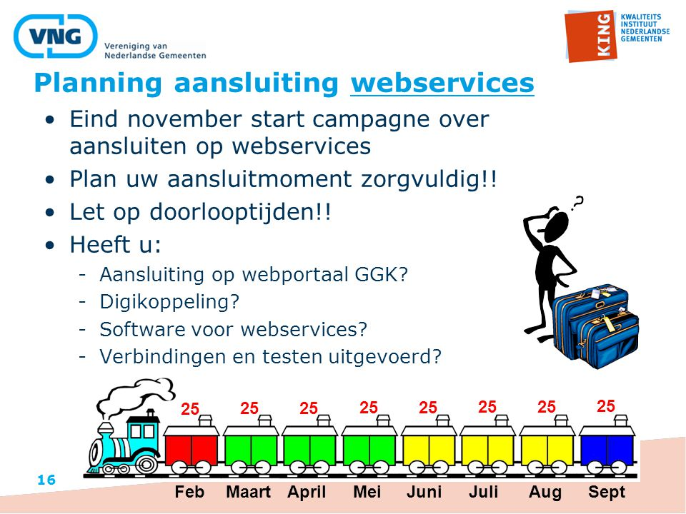Planning aansluiting webservices