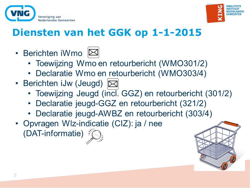 Diensten van het GGK op 1-1-2015