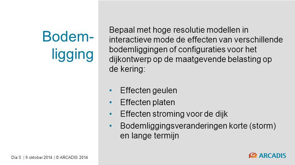 Bepaal met hoge resolutie modellen in interactieve mode de effecten van verschillende bodemliggingen of configuraties voor het dijkontwerp op de maatgevende belasting op de kering: