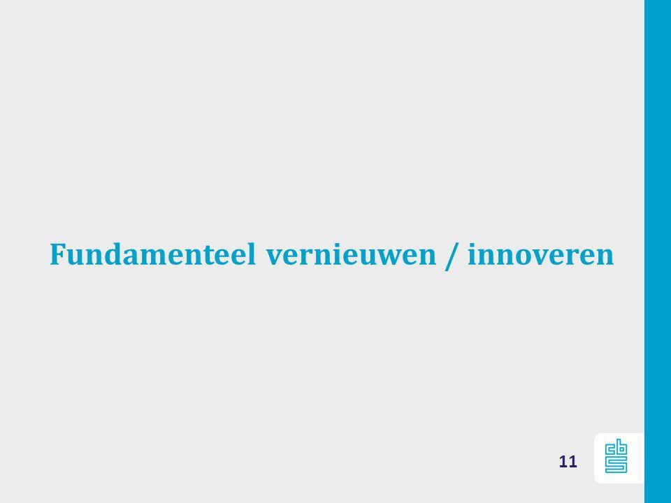 Fundamenteel vernieuwen / innoveren