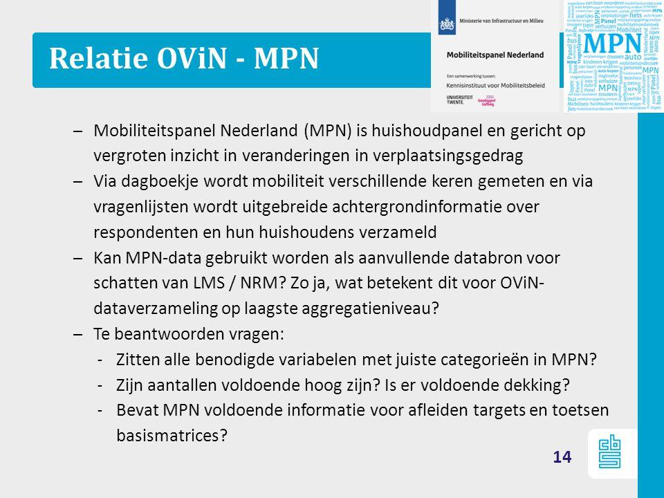 Relatie OViN - MPN Mobiliteitspanel Nederland (MPN) is huishoudpanel en gericht op vergroten inzicht in veranderingen in verplaatsingsgedrag.