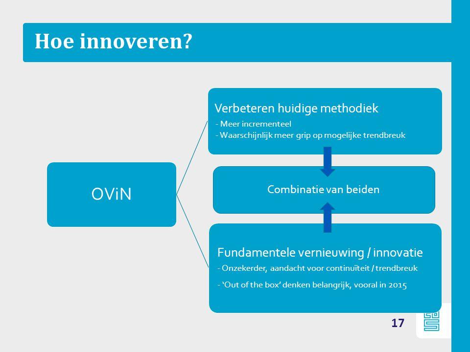 Hoe innoveren OViN. Verbeteren huidige methodiek - Meer incrementeel - Waarschijnlijk meer grip op mogelijke trendbreuk.