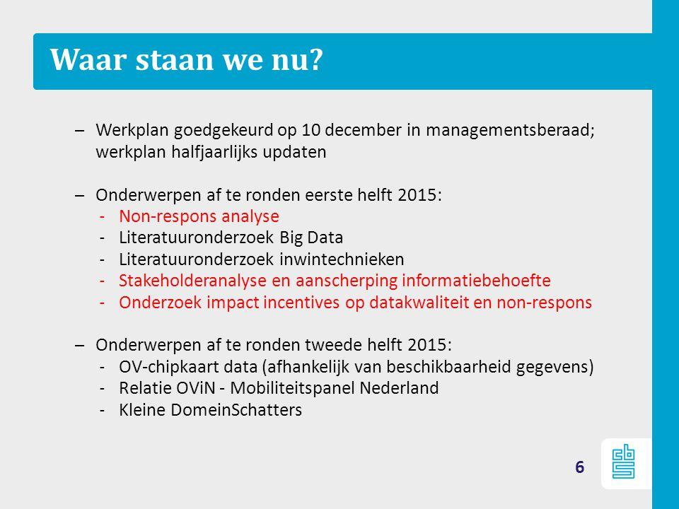 Waar staan we nu Werkplan goedgekeurd op 10 december in managementsberaad; werkplan halfjaarlijks updaten.