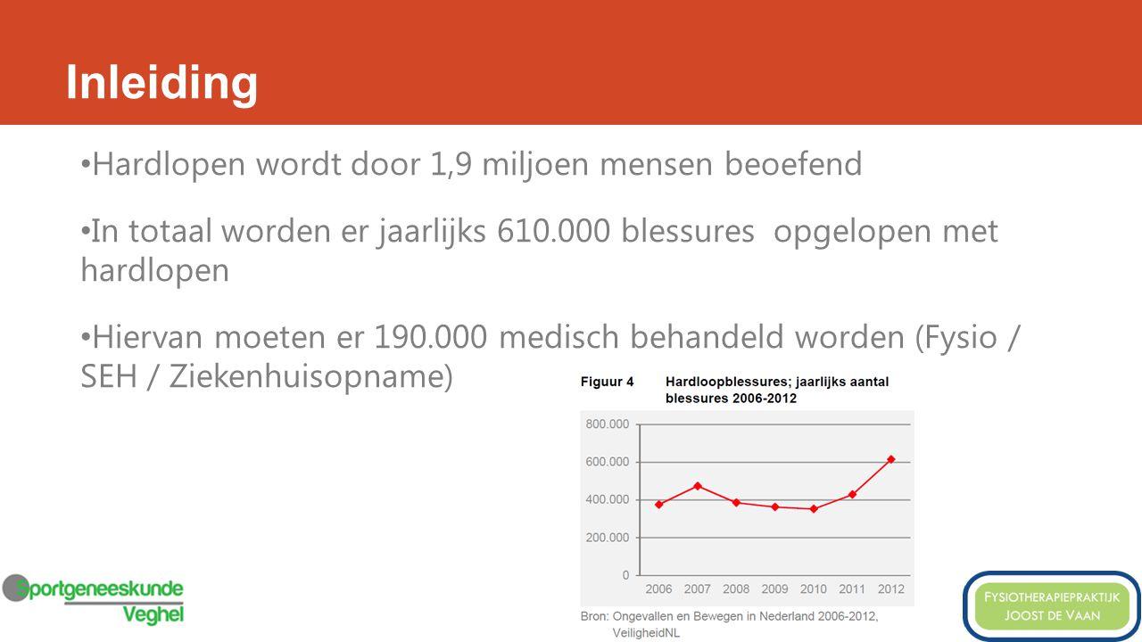 Inleiding Hardlopen wordt door 1,9 miljoen mensen beoefend