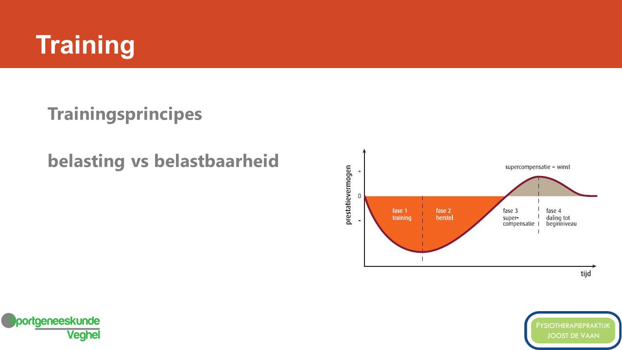 Training Trainingsprincipes belasting vs belastbaarheid