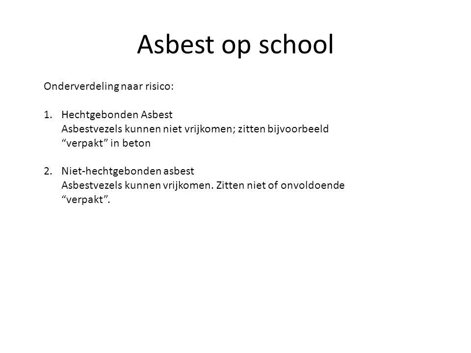 Asbest op school Onderverdeling naar risico: Hechtgebonden Asbest