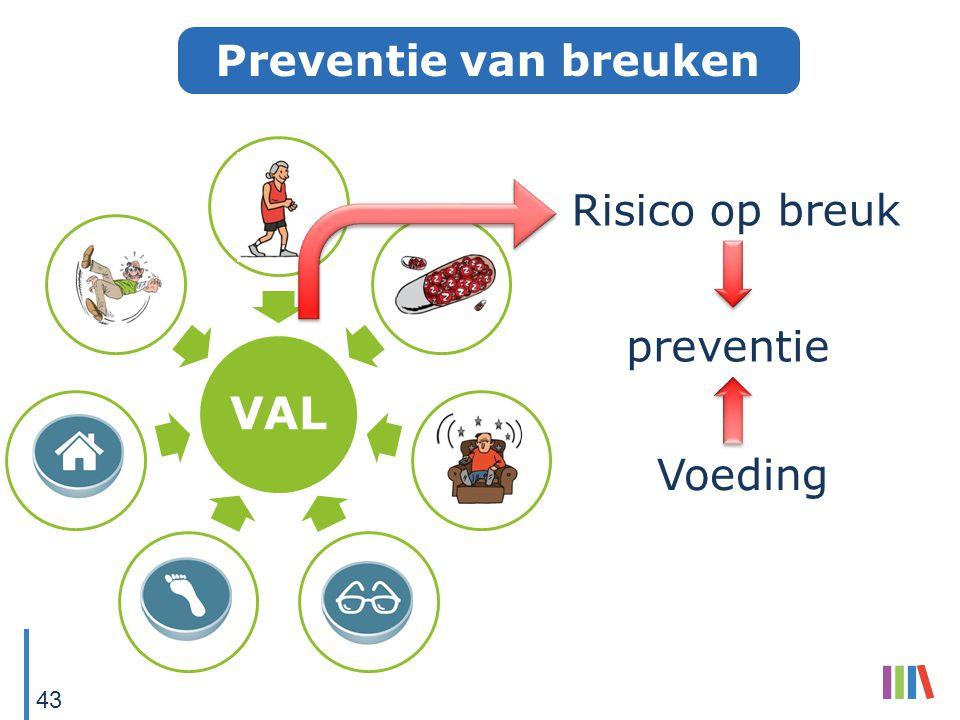 Preventie van breuken Risico op breuk preventie Voeding