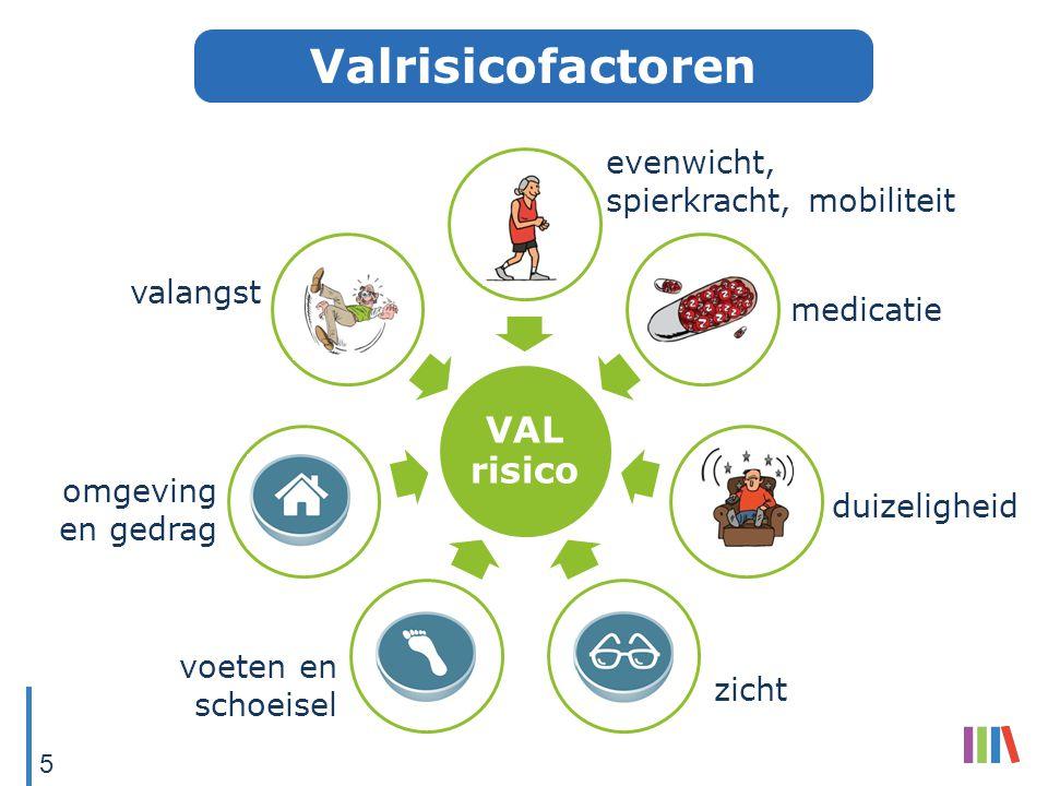 Valrisicofactoren evenwicht, spierkracht, mobiliteit valangst