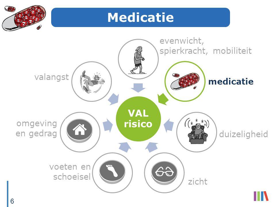 De risicofactor medicatie wordt als eerste toegelicht.
