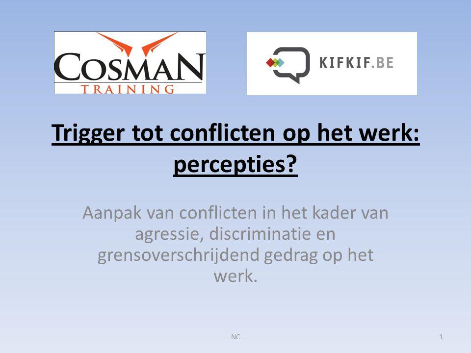 Trigger tot conflicten op het werk: percepties